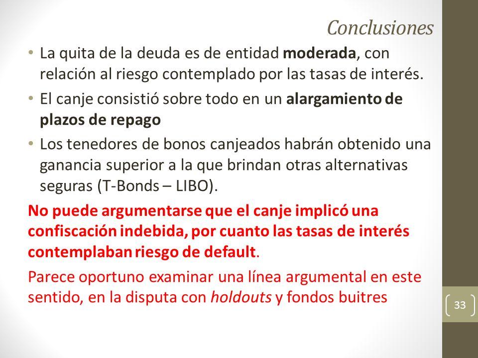 Conclusiones La quita de la deuda es de entidad moderada, con relación al riesgo contemplado por las tasas de interés.