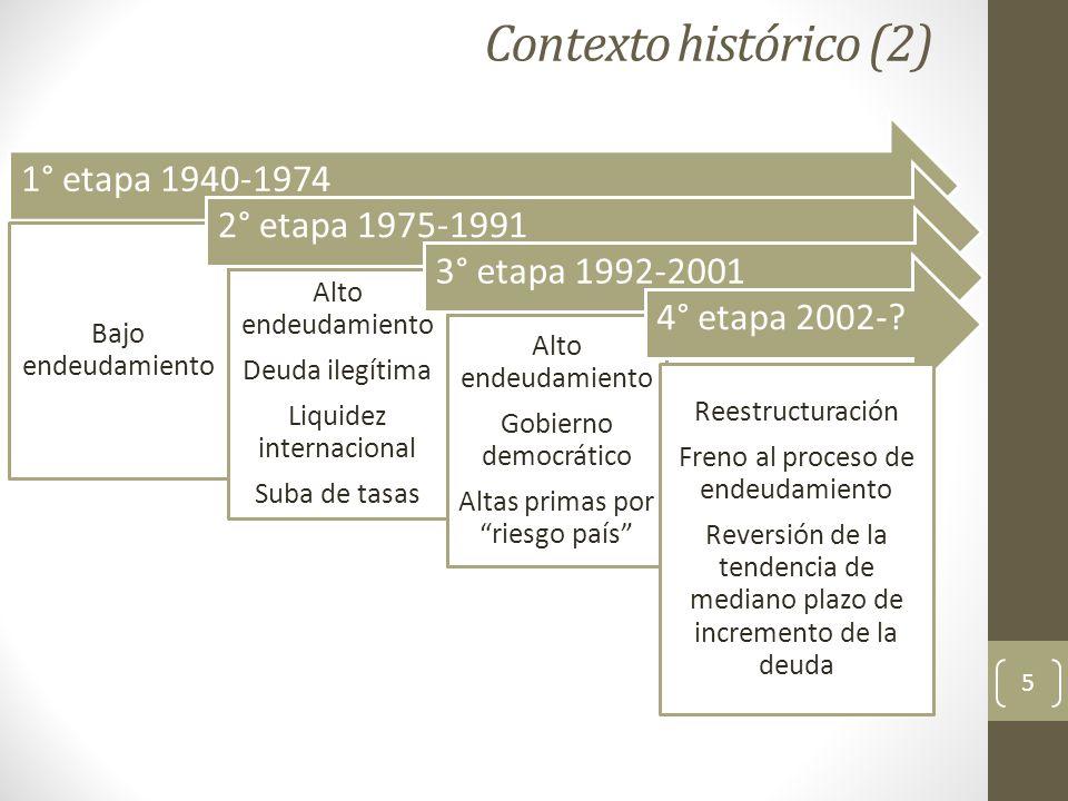 Contexto histórico (2) 1° etapa 1940-1974 2° etapa 1975-1991