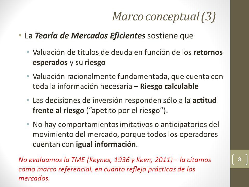 Marco conceptual (3) La Teoría de Mercados Eficientes sostiene que