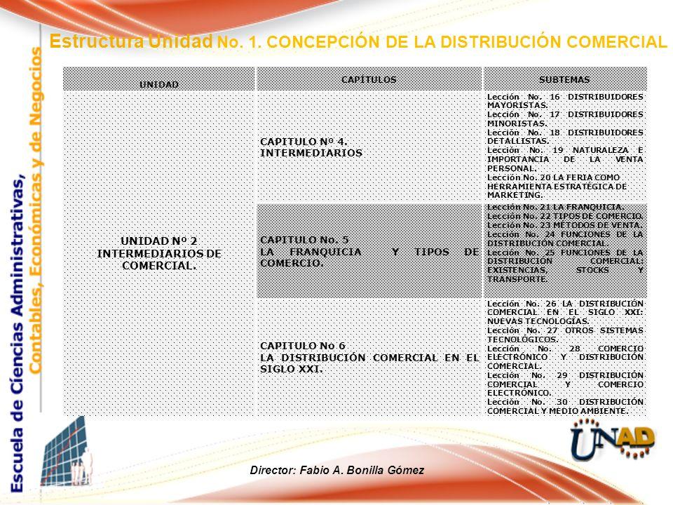 INTERMEDIARIOS DE COMERCIAL. Director: Fabio A. Bonilla Gómez