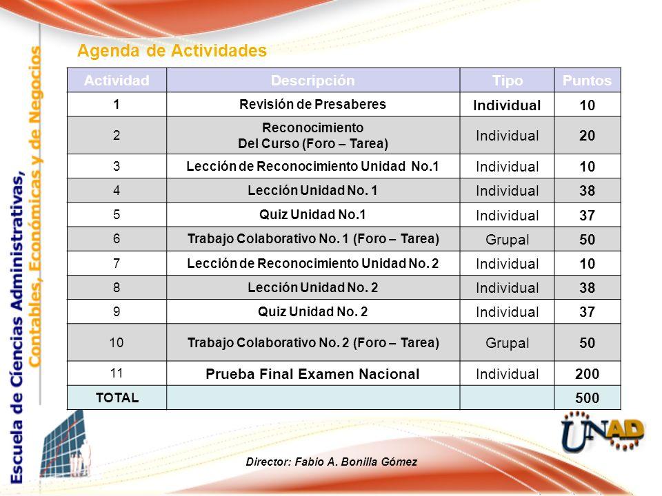 Agenda de Actividades Actividad Descripción Tipo Puntos Individual 10