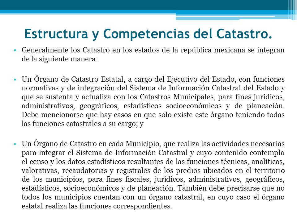 Estructura y Competencias del Catastro.