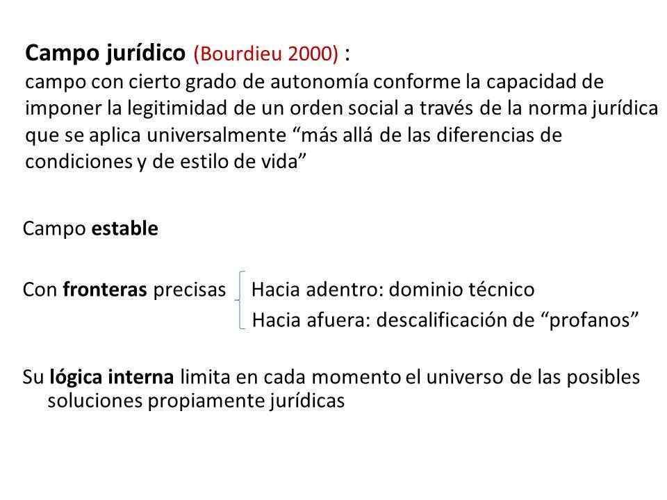 Campo jurídico (Bourdieu 2000) :