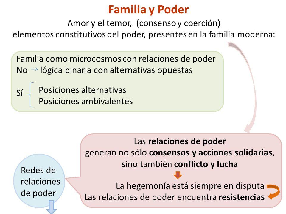 Familia y Poder Amor y el temor, (consenso y coerción)