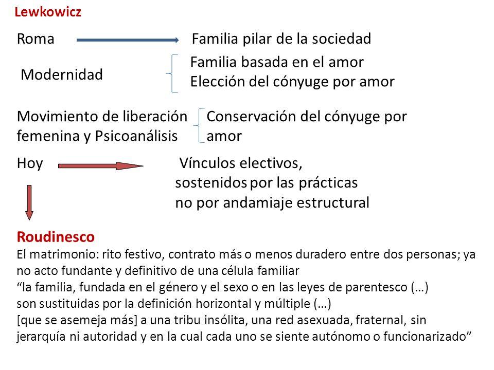 Roma Familia pilar de la sociedad Familia basada en el amor