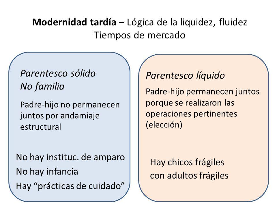 Modernidad tardía – Lógica de la liquidez, fluidez Tiempos de mercado