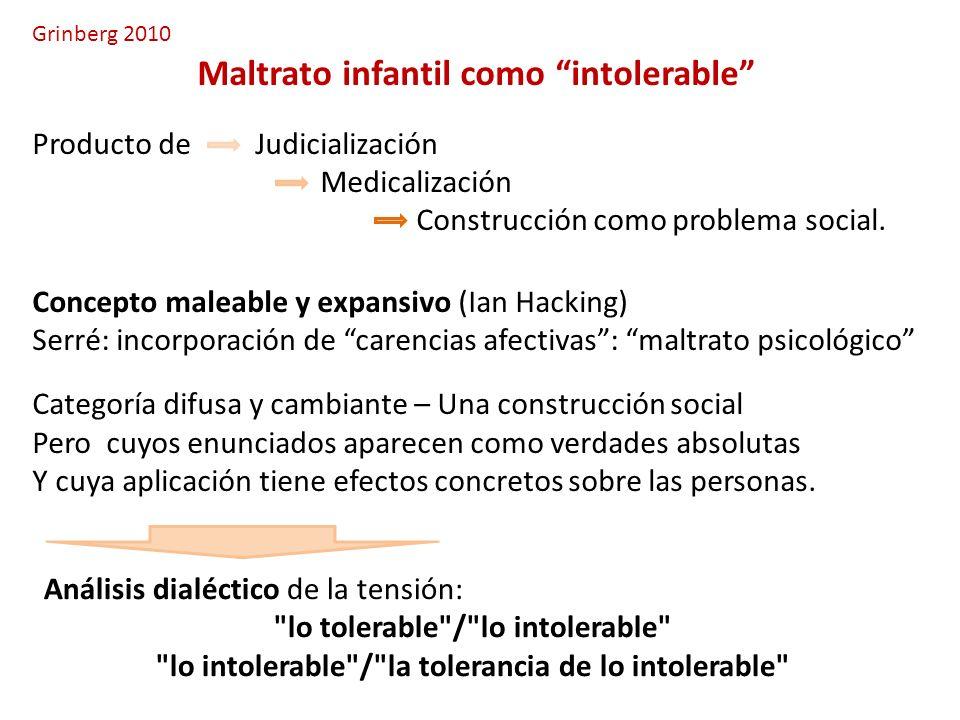 Maltrato infantil como intolerable