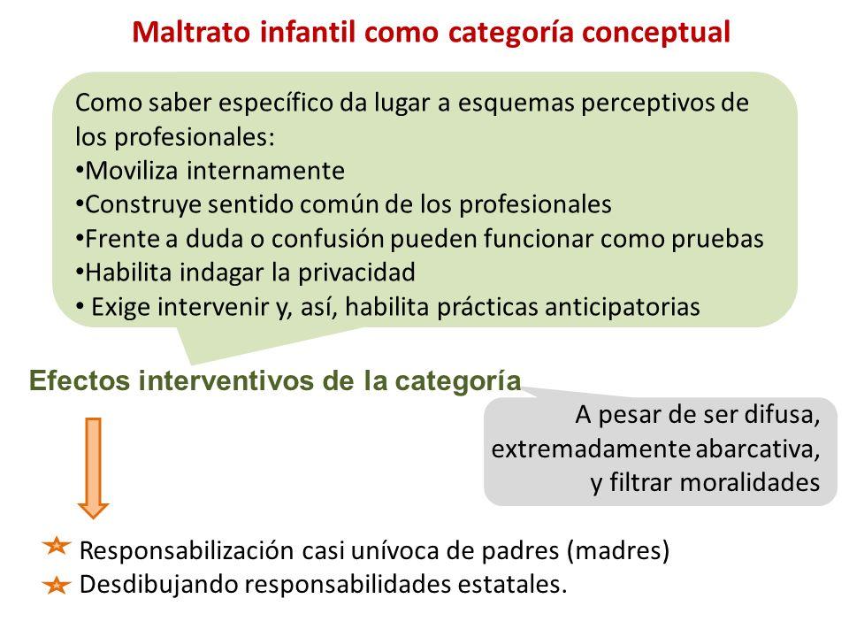Maltrato infantil como categoría conceptual