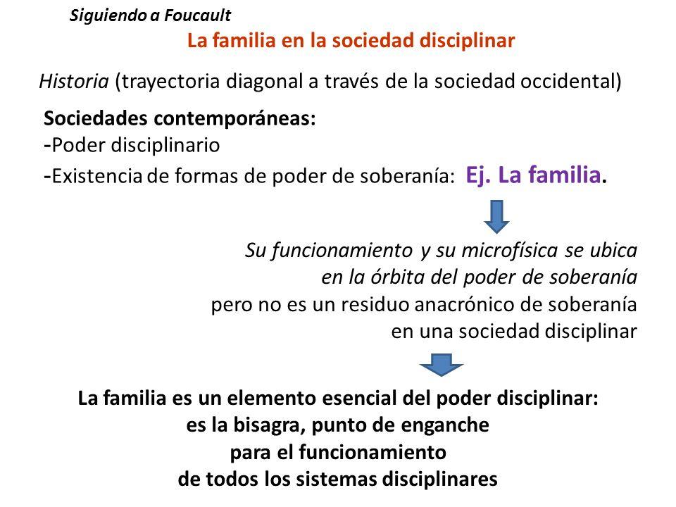 La familia en la sociedad disciplinar