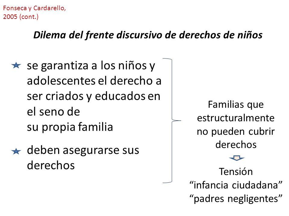 Dilema del frente discursivo de derechos de niños