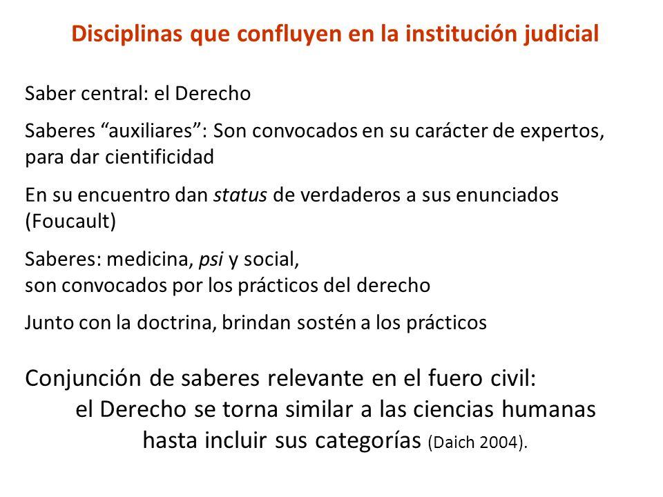 Disciplinas que confluyen en la institución judicial