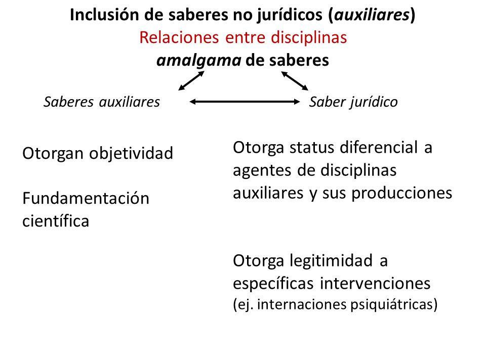 Inclusión de saberes no jurídicos (auxiliares)