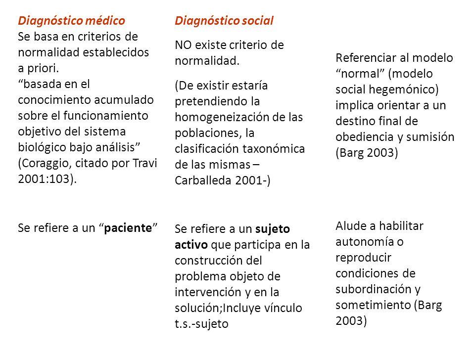 Diagnóstico médico Se basa en criterios de normalidad establecidos a priori.