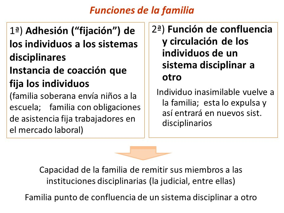 Funciones de la familia