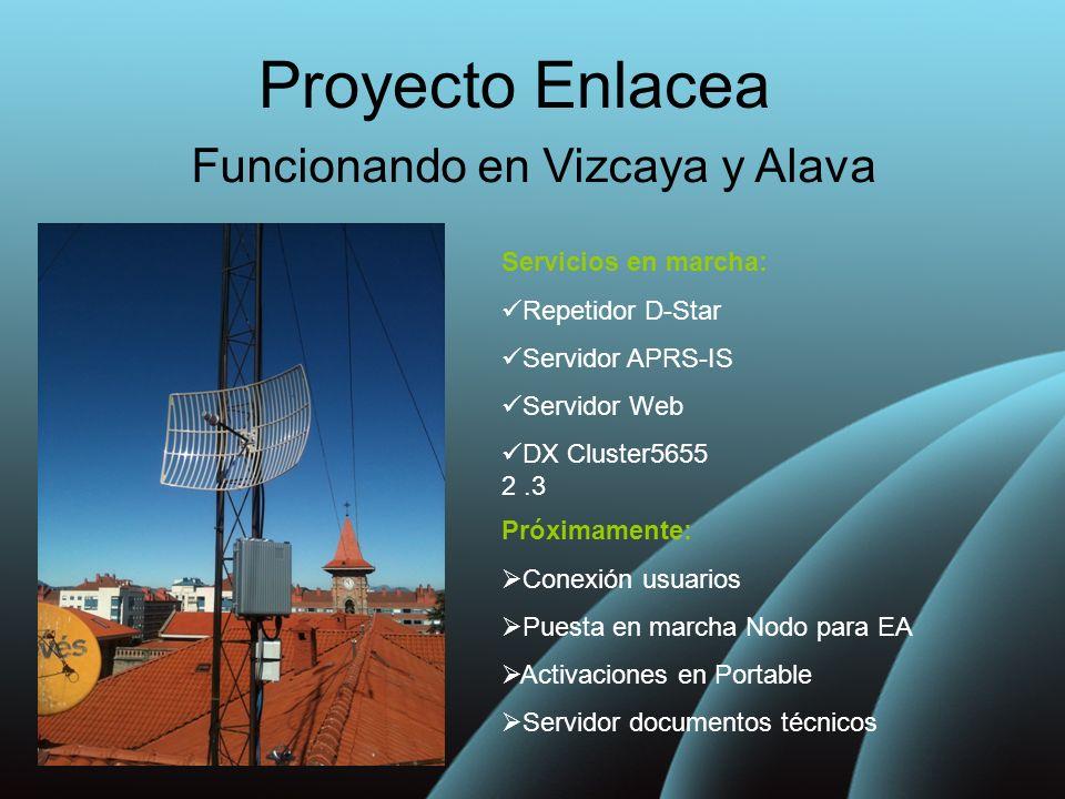 Proyecto Enlacea Funcionando en Vizcaya y Alava Servicios en marcha: