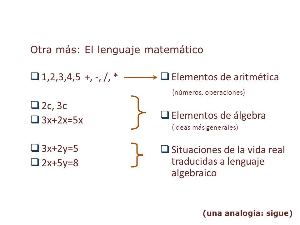 Elementos de aritmética (números, operaciones) Elementos de álgebra