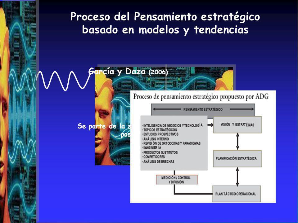 Proceso del Pensamiento estratégico basado en modelos y tendencias
