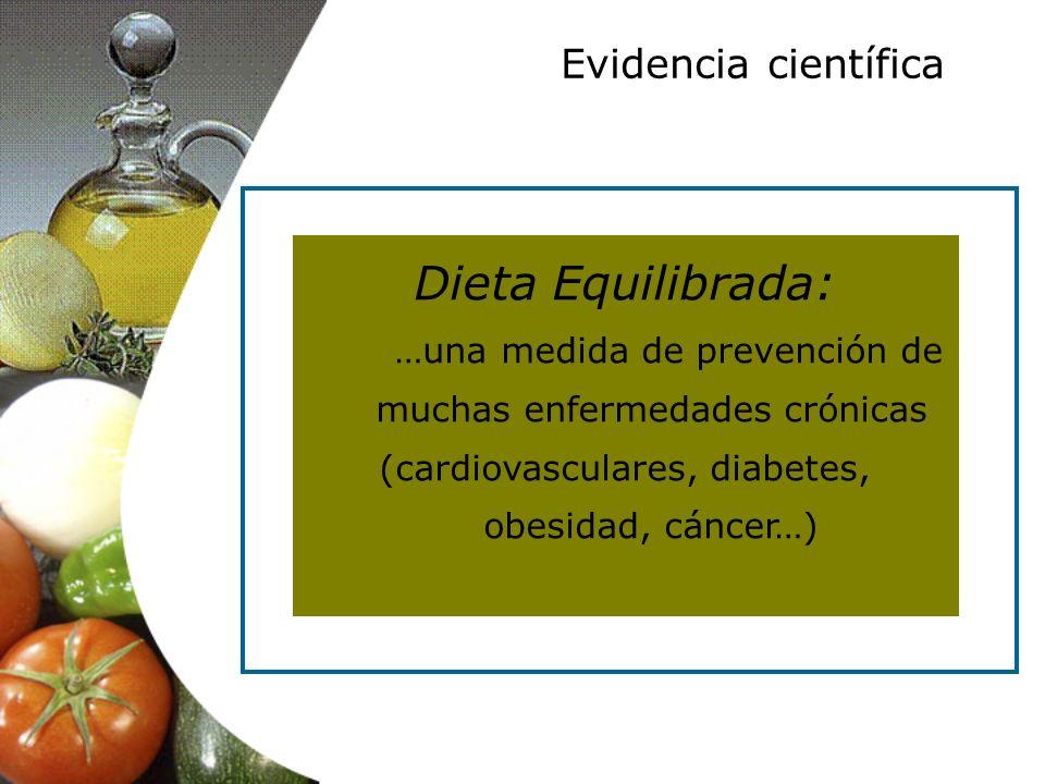 Dieta Equilibrada: Evidencia científica