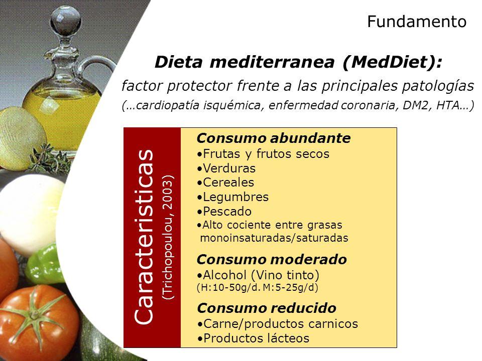 Caracteristicas Dieta mediterranea (MedDiet): Fundamento