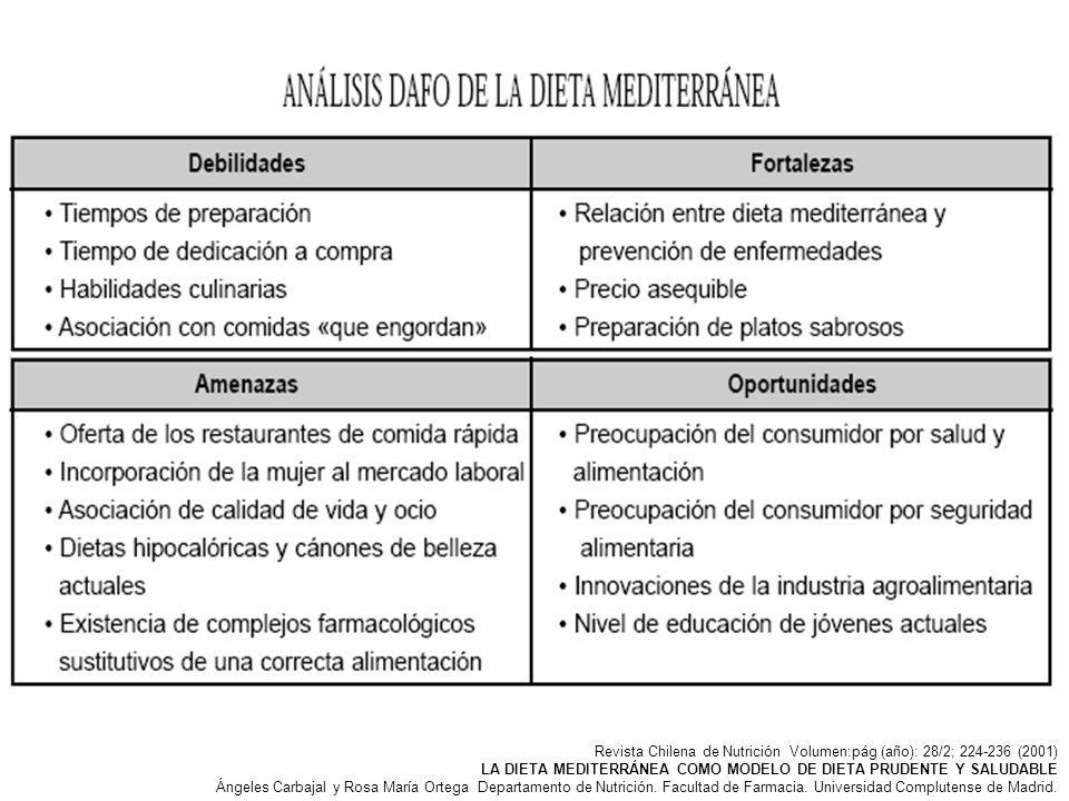 Revista Chilena de Nutrición Volumen:pág (año): 28/2; 224-236 (2001)