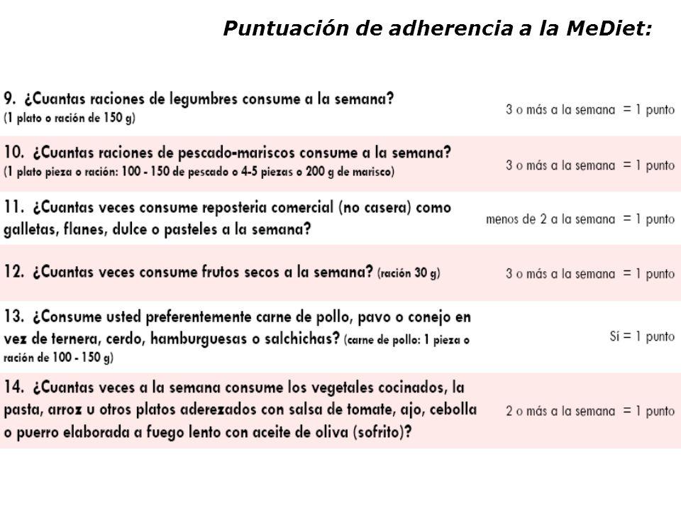 Puntuación de adherencia a la MeDiet: