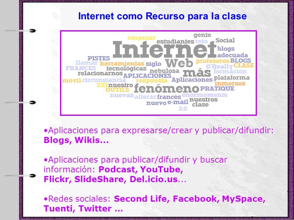 Internet como Recurso para la clase