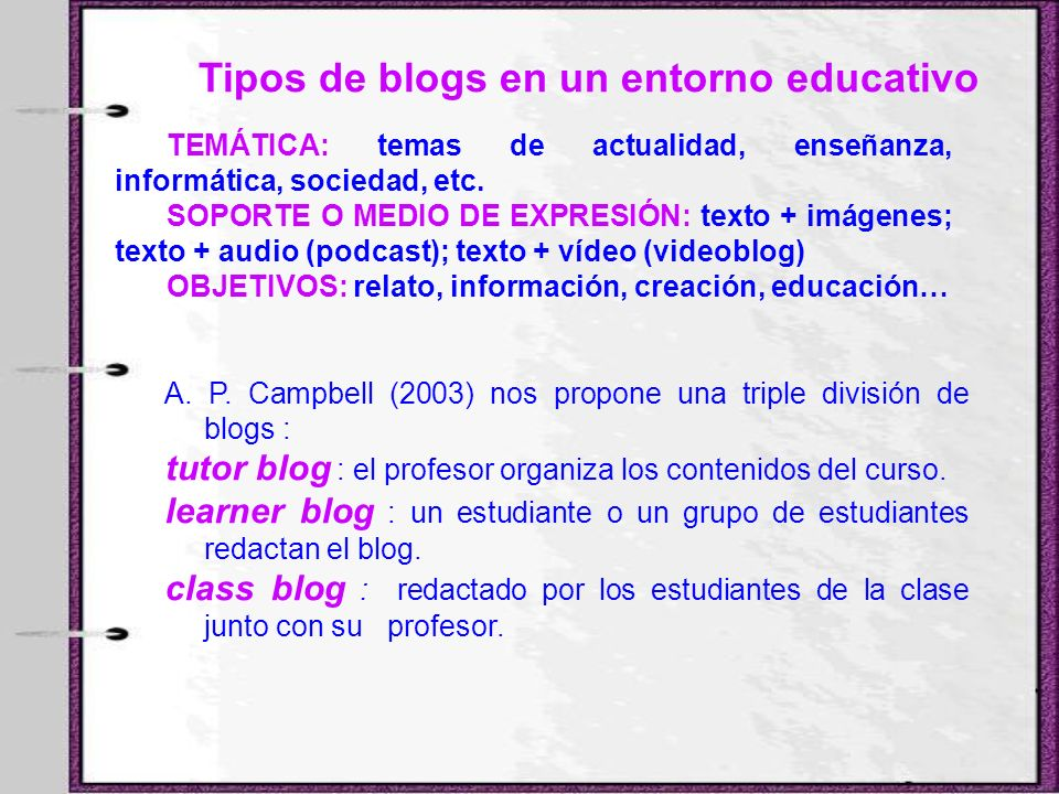 Tipos de blogs en un entorno educativo