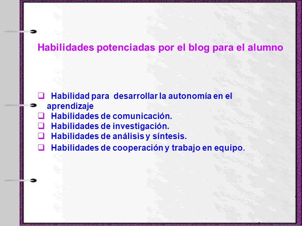 Habilidades potenciadas por el blog para el alumno