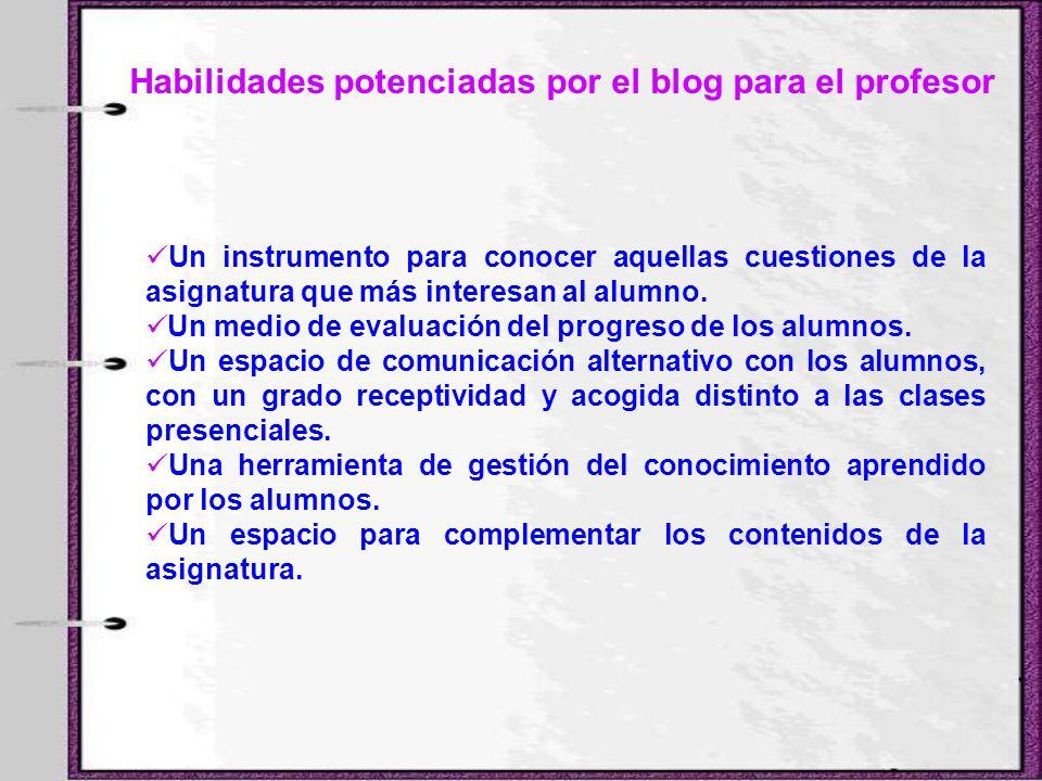 Habilidades potenciadas por el blog para el profesor
