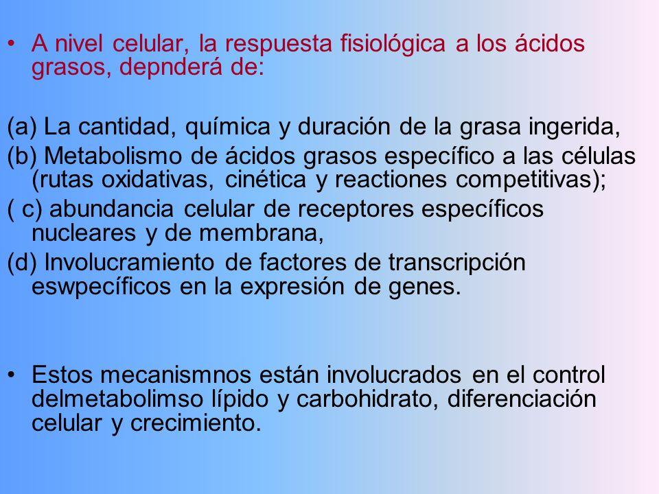 A nivel celular, la respuesta fisiológica a los ácidos grasos, depnderá de: