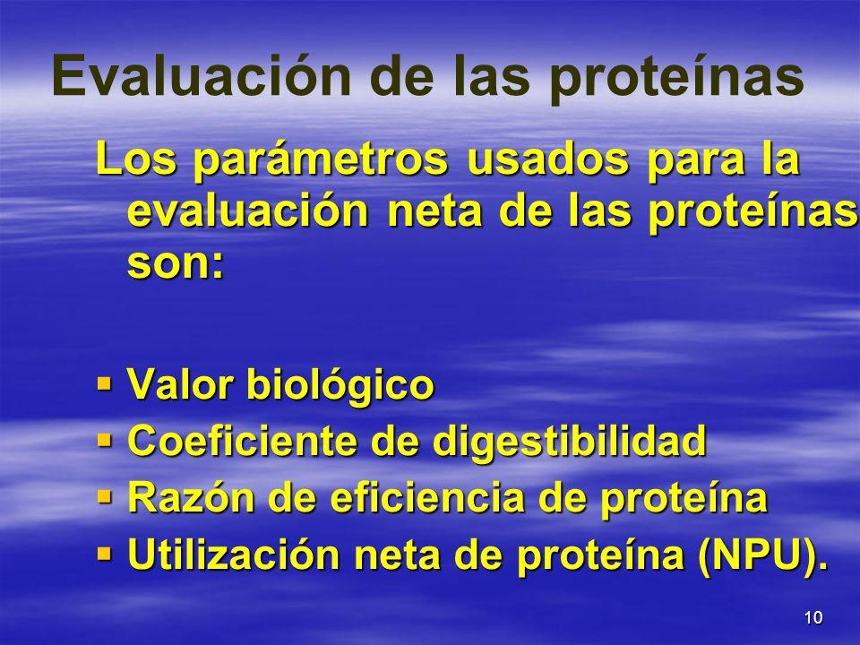 Evaluación de las proteínas