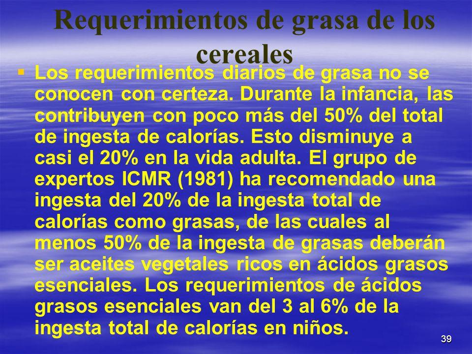 Requerimientos de grasa de los cereales