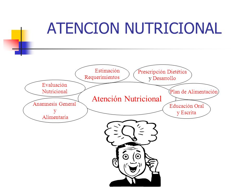 Prescripción Dietética
