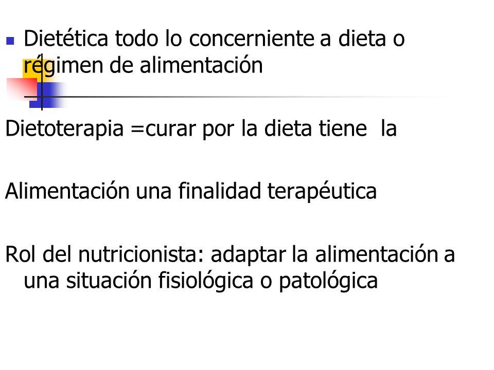 Dietética todo lo concerniente a dieta o régimen de alimentación