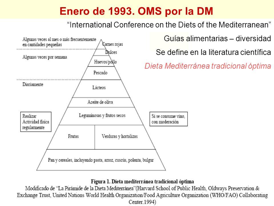 Enero de 1993. OMS por la DM International Conference on the Diets of the Mediterranean Guías alimentarias – diversidad.