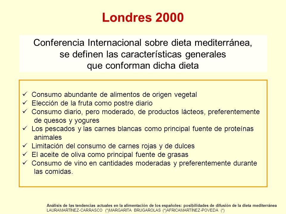 Londres 2000 Conferencia Internacional sobre dieta mediterránea,