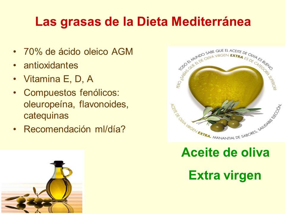 Las grasas de la Dieta Mediterránea