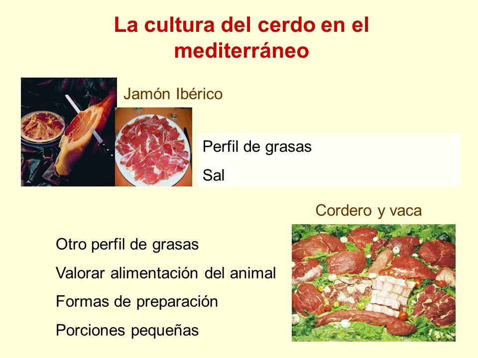 La cultura del cerdo en el mediterráneo