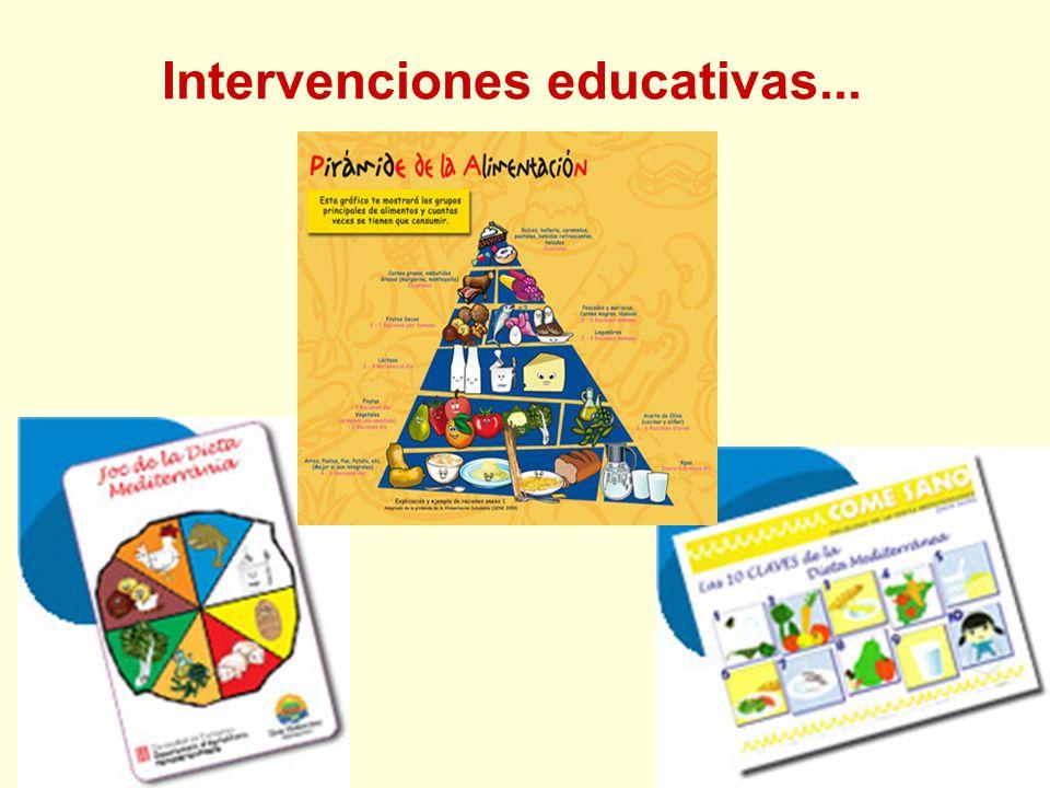 Intervenciones educativas...