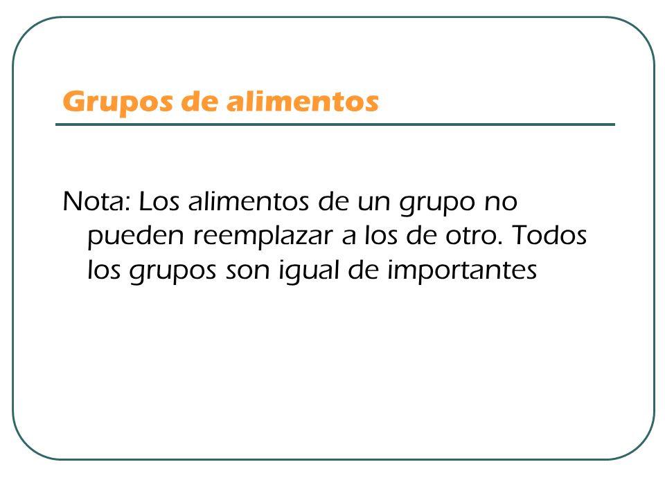 Grupos de alimentos Nota: Los alimentos de un grupo no pueden reemplazar a los de otro.