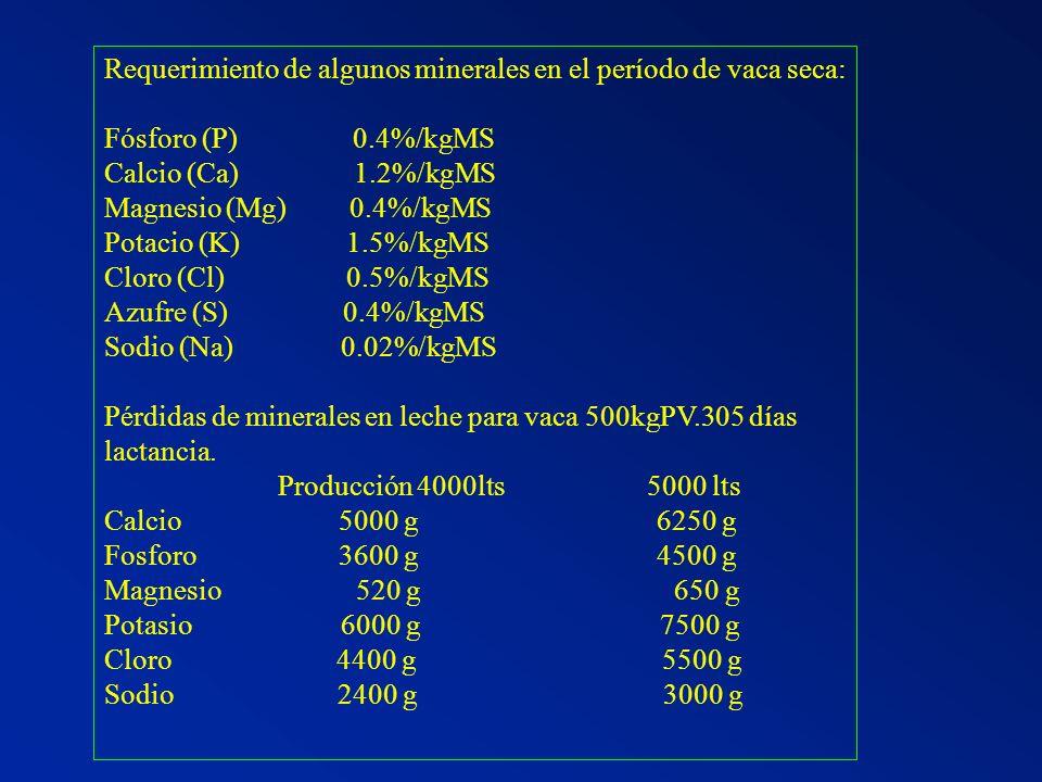Requerimiento de algunos minerales en el período de vaca seca: