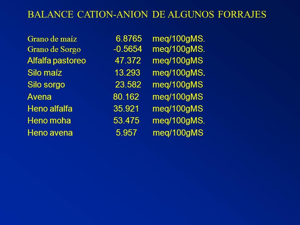BALANCE CATION-ANION DE ALGUNOS FORRAJES