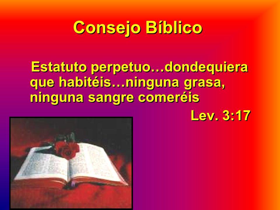 Consejo Bíblico Estatuto perpetuo…dondequiera que habitéis…ninguna grasa, ninguna sangre comeréis.