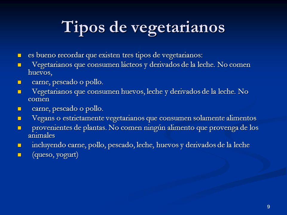 Tipos de vegetarianos es bueno recordar que existen tres tipos de vegetarianos: