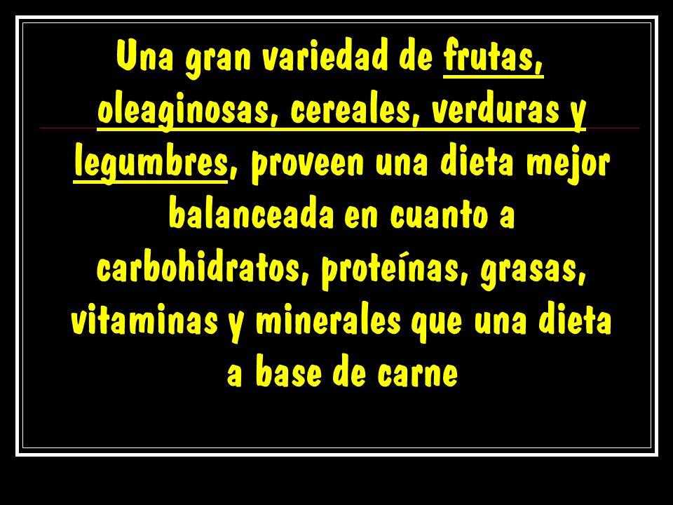 Una gran variedad de frutas, oleaginosas, cereales, verduras y legumbres, proveen una dieta mejor balanceada en cuanto a carbohidratos, proteínas, grasas, vitaminas y minerales que una dieta a base de carne