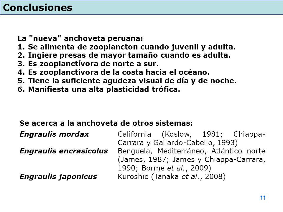 Conclusiones La nueva anchoveta peruana: