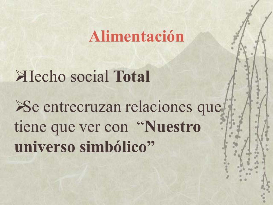 Alimentación Hecho social Total.