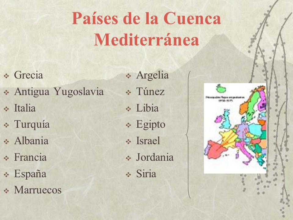 Países de la Cuenca Mediterránea