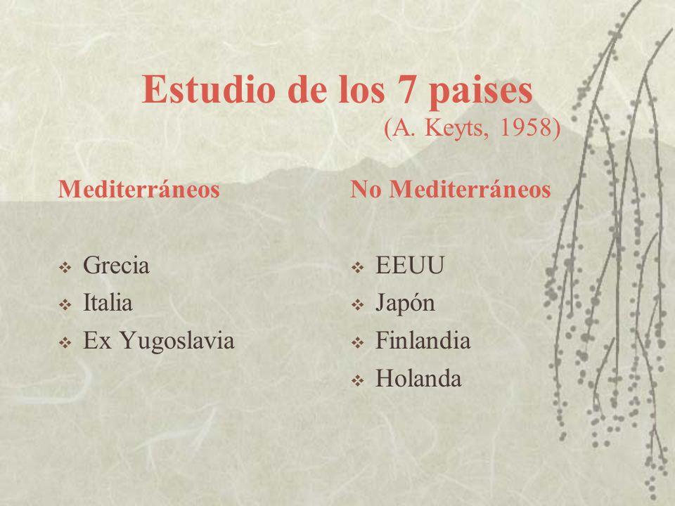 Estudio de los 7 paises (A. Keyts, 1958) Mediterráneos Grecia Italia