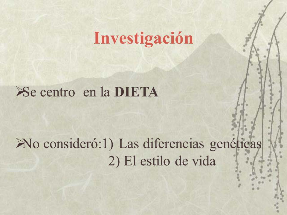 Investigación Se centro en la DIETA
